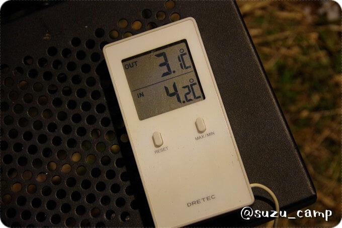 1月の夜の気温
