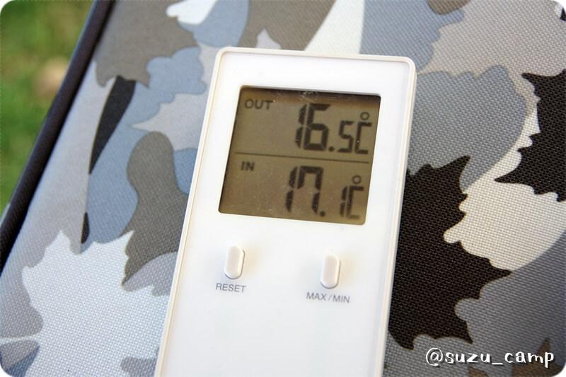 湯元キャンプ場 昼間の気温