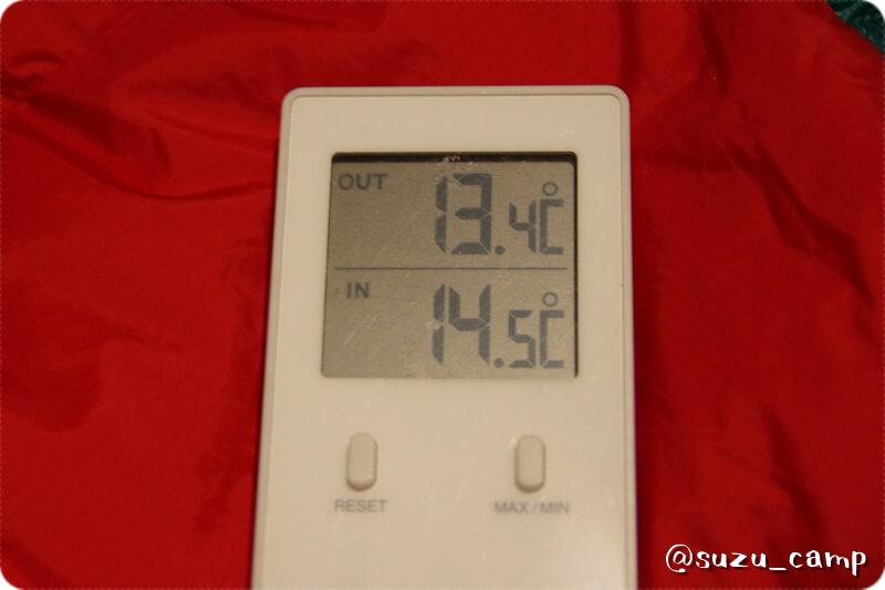 湯元キャンプ場 夜10時の気温