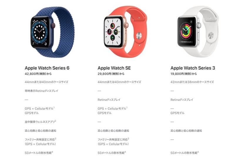 Apple Watch 2020年現行モデル
