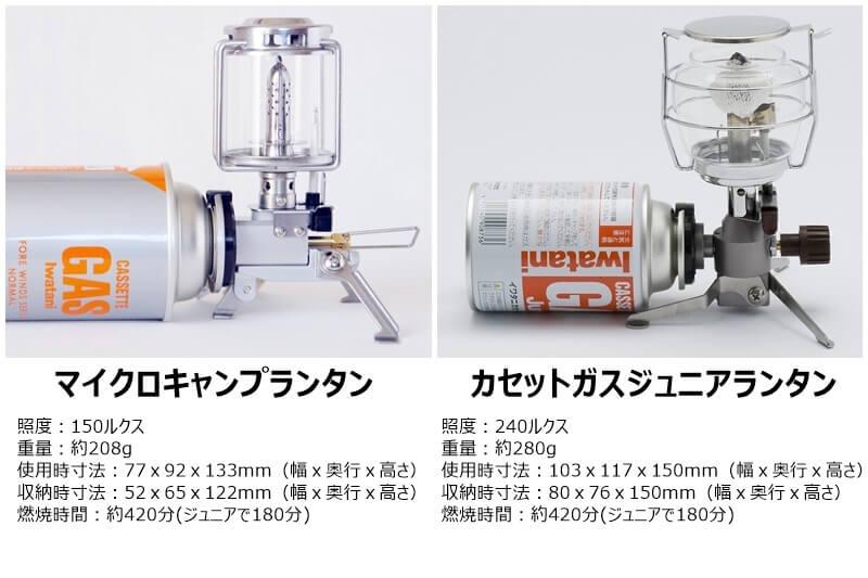 IWATANI FORE WINDS マイクロキャンプランタン 比較